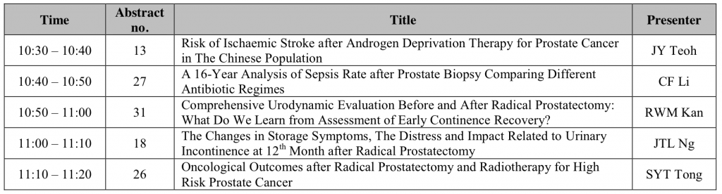 Oral (Free Paper) Session I: Uro-Oncology: Prostate